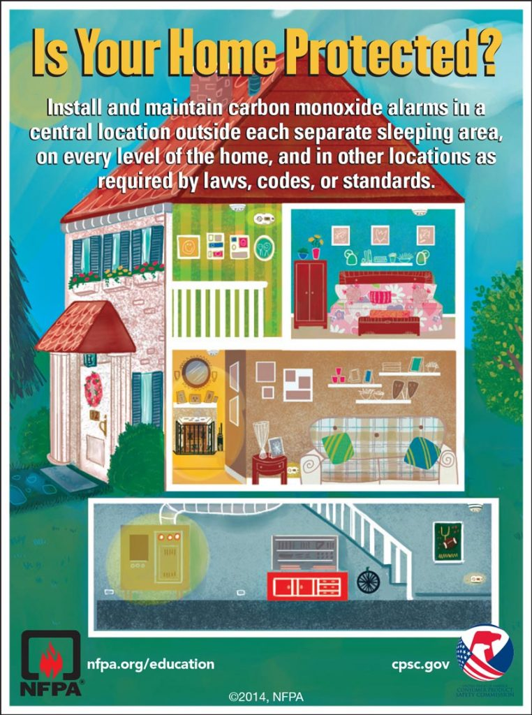 is your home protected from carbon monoxide (poster)